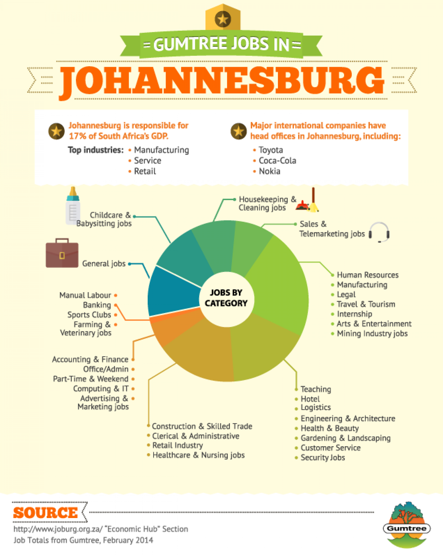 Find Recruitment Agencies in Johannesburg and get directions and maps for local businesses in Africa. List of best Recruitment Agencies in Johannesburg of