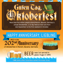 Guten Tag, Oktoberfest Infographic