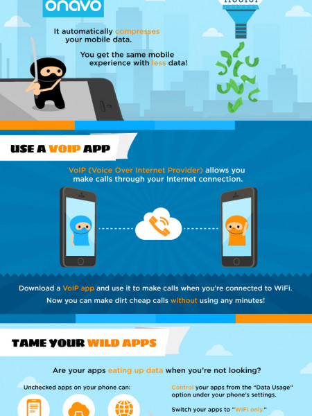 Hacks You Can Use To Slice Your Cell Phone Bill Infographic