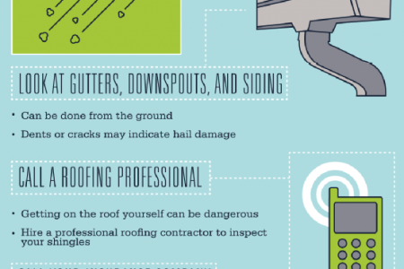 Hail and Your Roof: Natural Enemies Infographic
