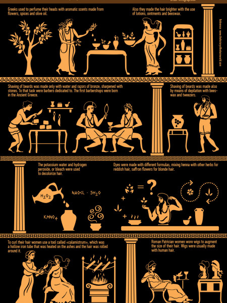 Hair Care and Beauty Secrets in Ancient Greece and Ancient Rome  Infographic