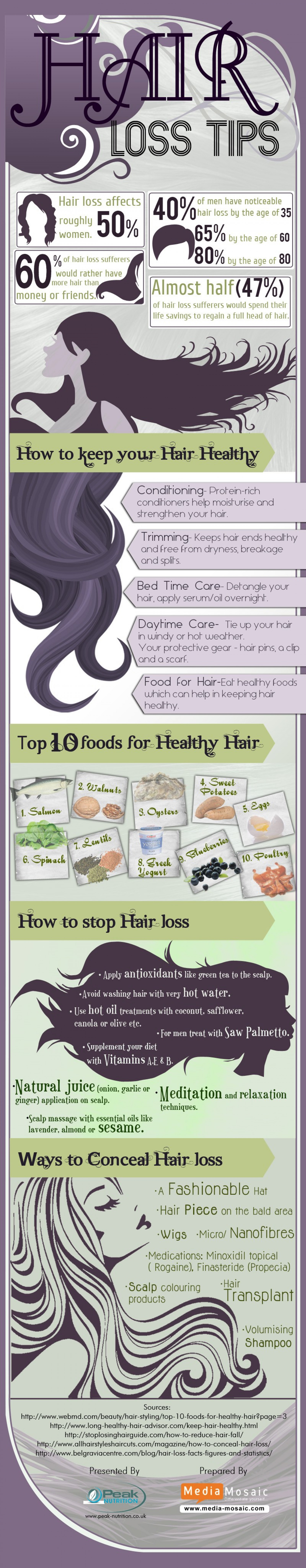 Hair Loss Tips [Infographic] Infographic