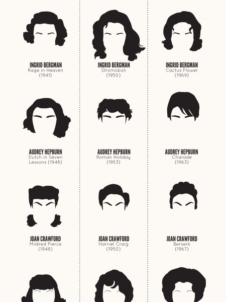 Hairstyles of the Classic Hollywood Era Infographic
