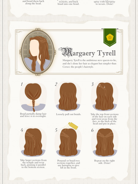 Hairstyles of the Ladies of Game of Thrones Infographic