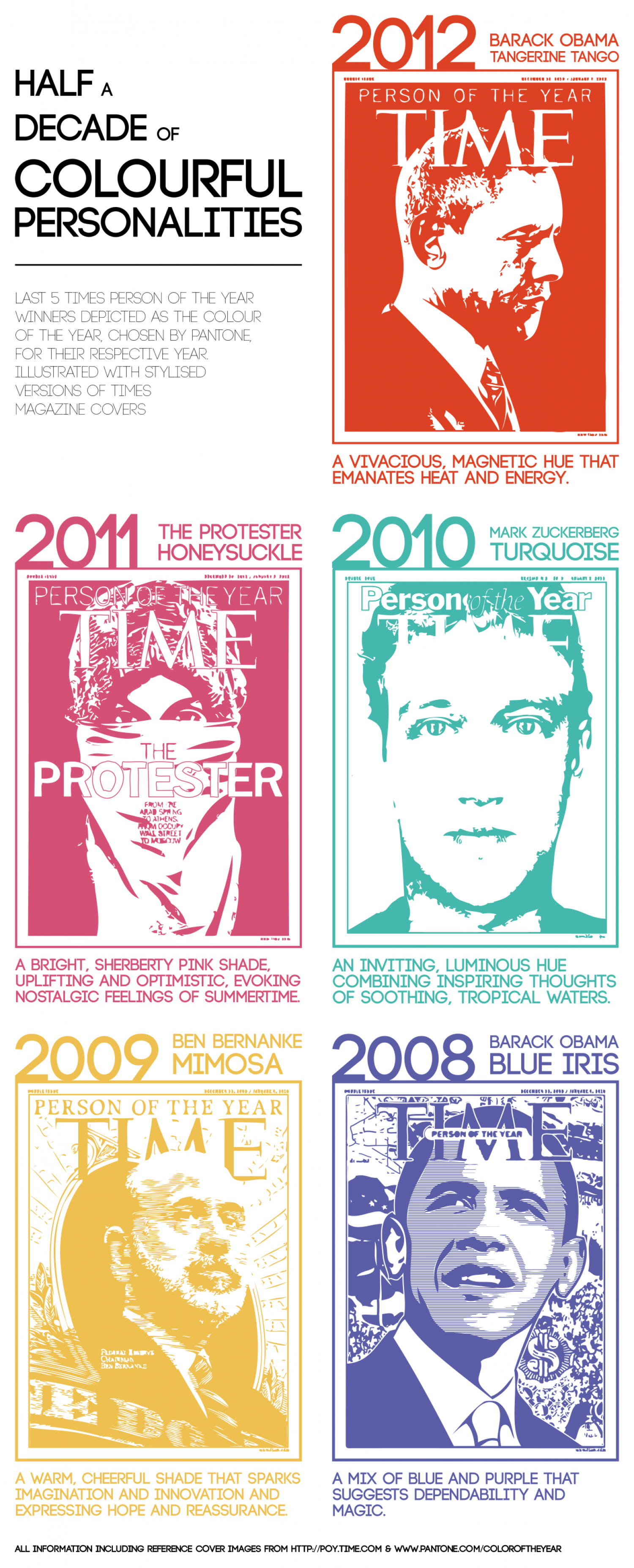 Half a Decade of Colourful Personalities Infographic