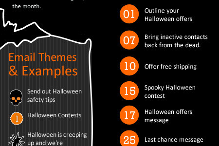 Halloween Email Campaign Planning Tips Infographic