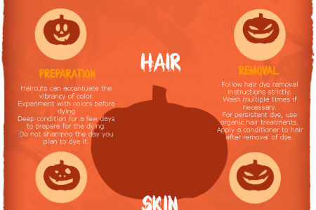 Halloween Hair and Skin Guide Infographic