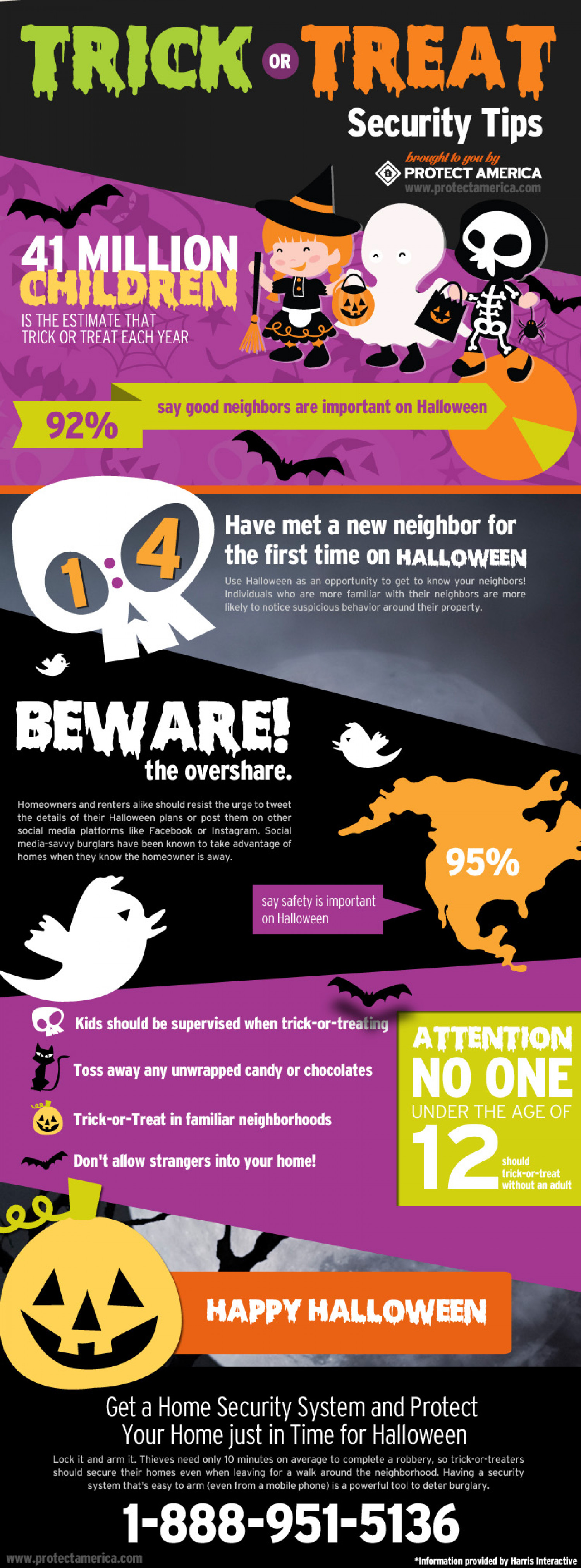 Halloween Safety Infographic Infographic
