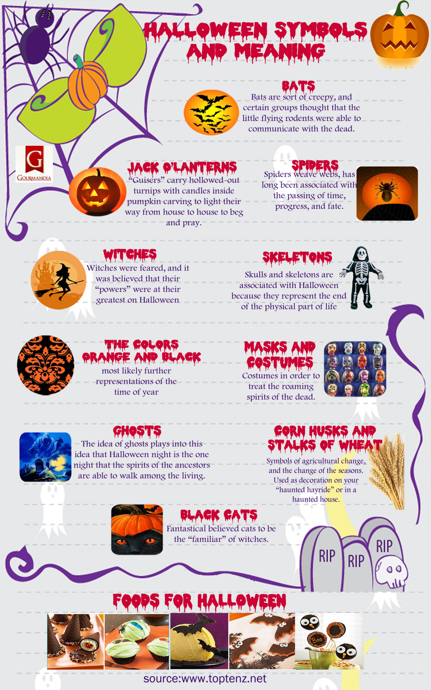 Halloween Symbols and Meaning Infographic