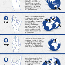 Hand Jive Infographic
