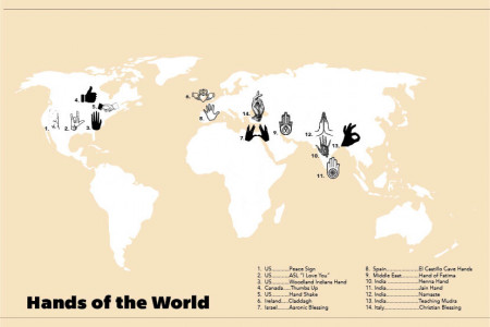 Hands of the World Infographic