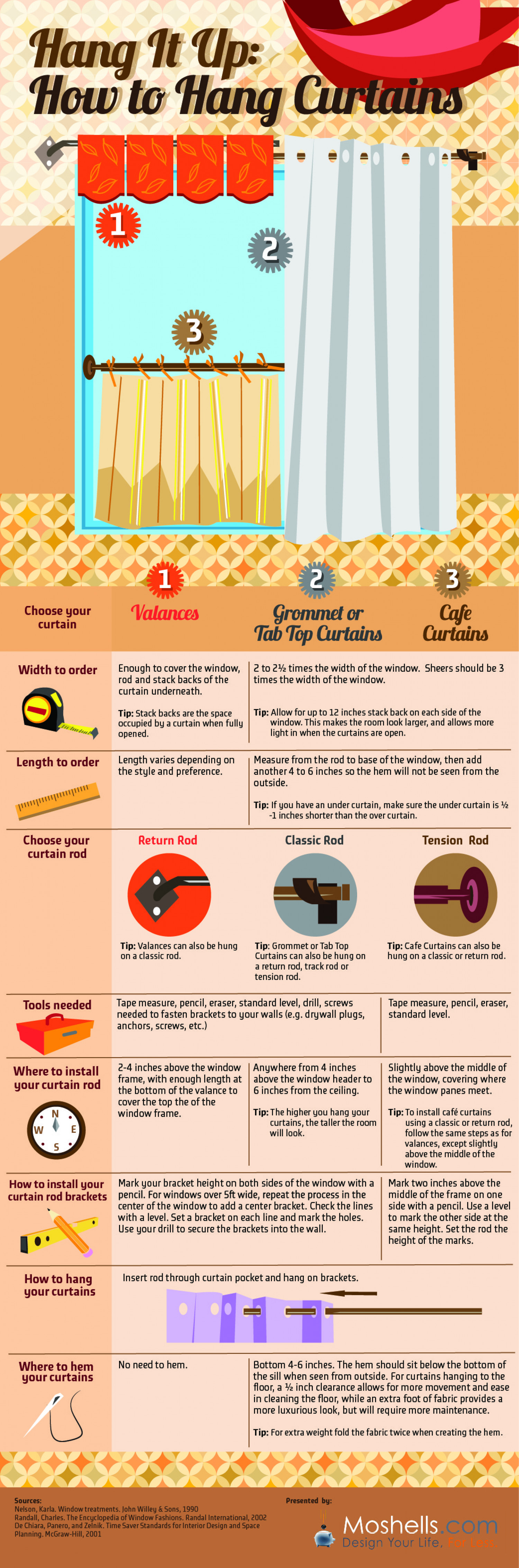 Hang It Up: How To Hang Curtains Infographic