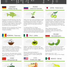 Hangover Cures that Work Around the World Infographic