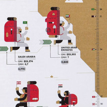 Happiness in Arab World Infographic