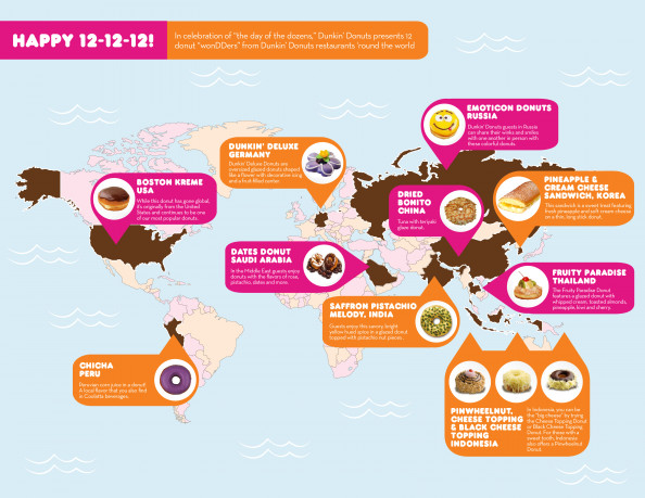 Happy 12-12-12! Infographic