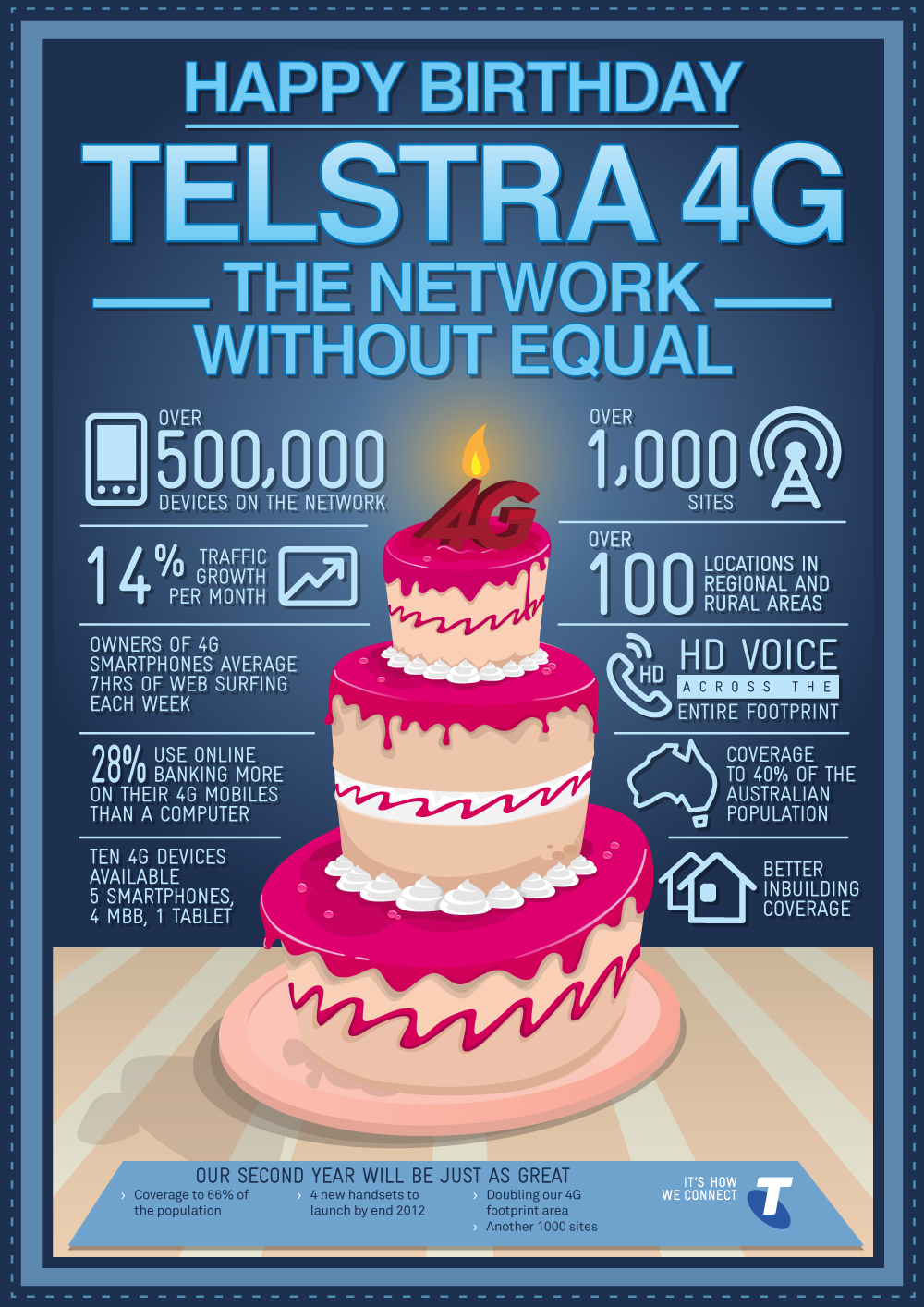 Happy 1st Birthday 4g  Visual. Seattle Magazine Best Restaurants. Software For Inventory And Sales. Trade In Laptop For New Laptop. Advantage Debt Management Psat Online Course. Family Law Attorneys Jacksonville Nc. Depression Can Be Cured Prototype Sheet Metal. Global Venture Capital Firm Dr Seuss College. Network Performance Test Tool