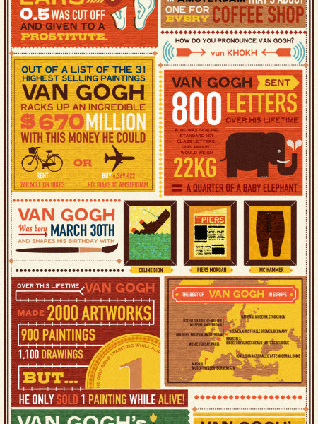 Happy Birthday Van Gogh infographic  Infographic