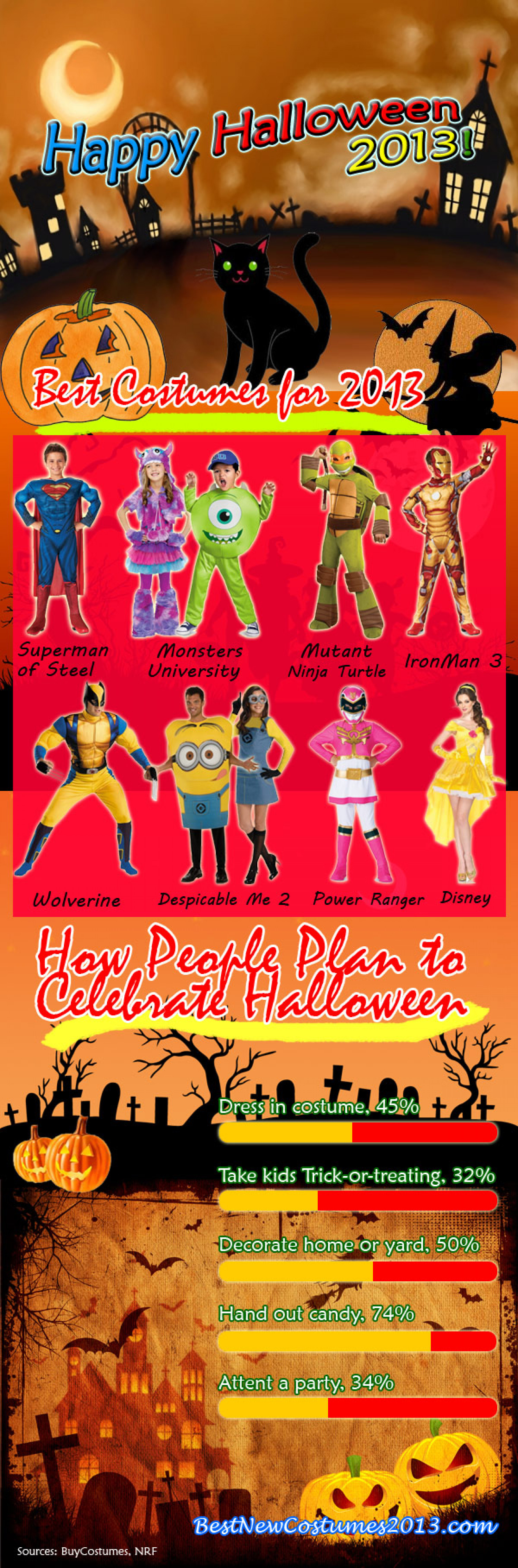 Happy Halloween 2013 Infographic