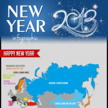 Happy New Year 2013! Infographic