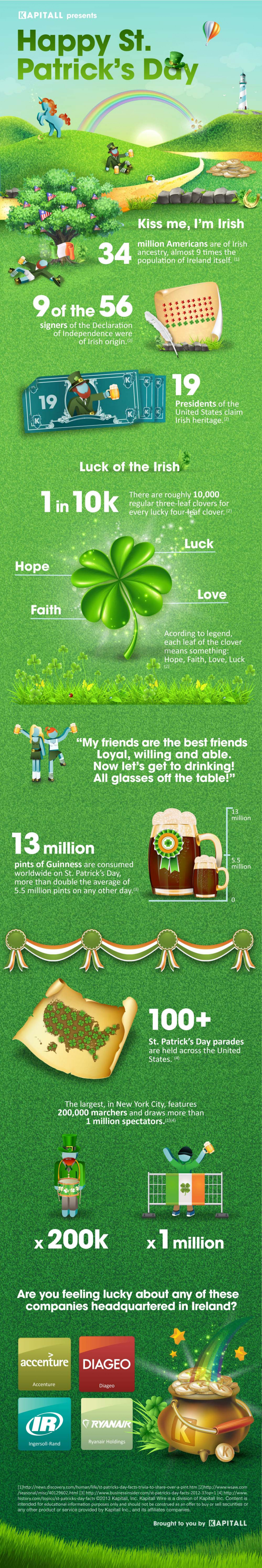 Happy St. Patrick's Day Infographic
