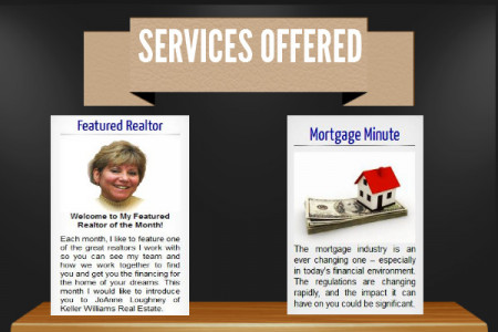 Hard Money Lender Las Vegas Infographic