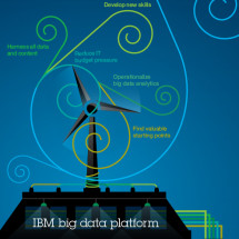 Harness the power of big data for a new economy Infographic
