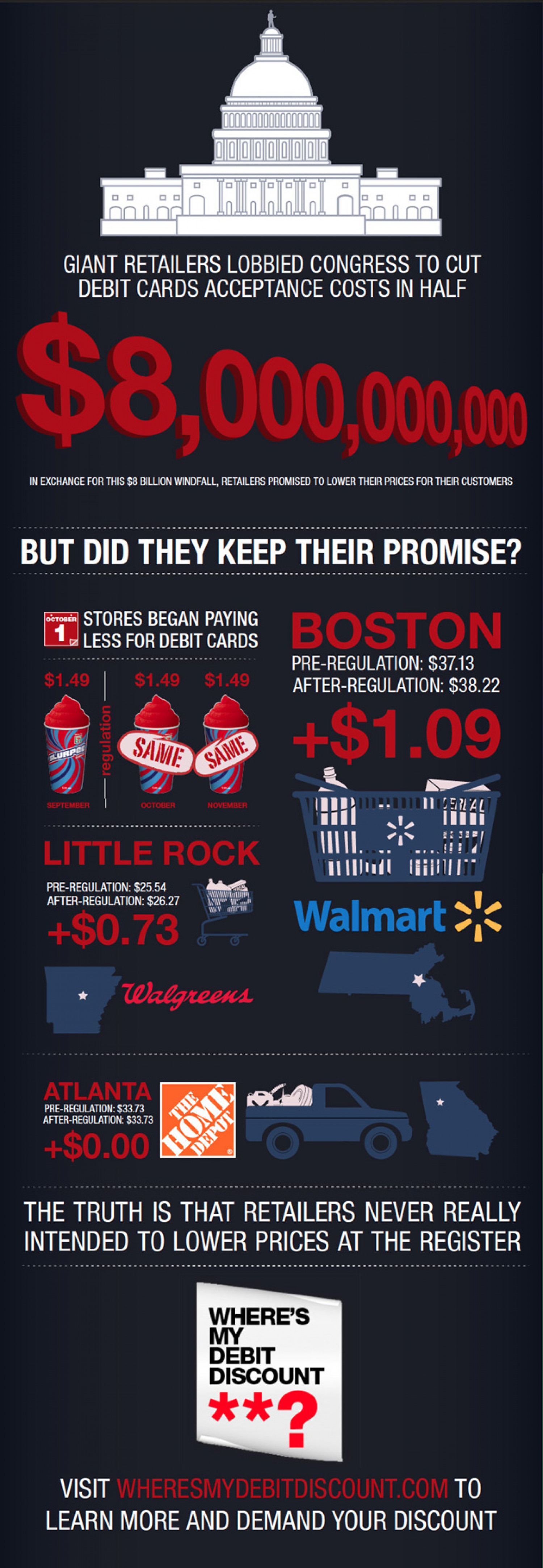 Have Retailers Kept Their Promises? Infographic