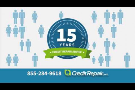 Have You Been Denied Credit?  Infographic