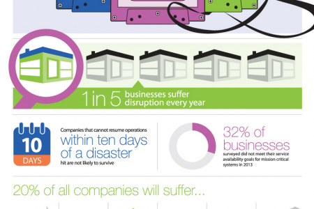 Have you planned for a bad day? Infographic