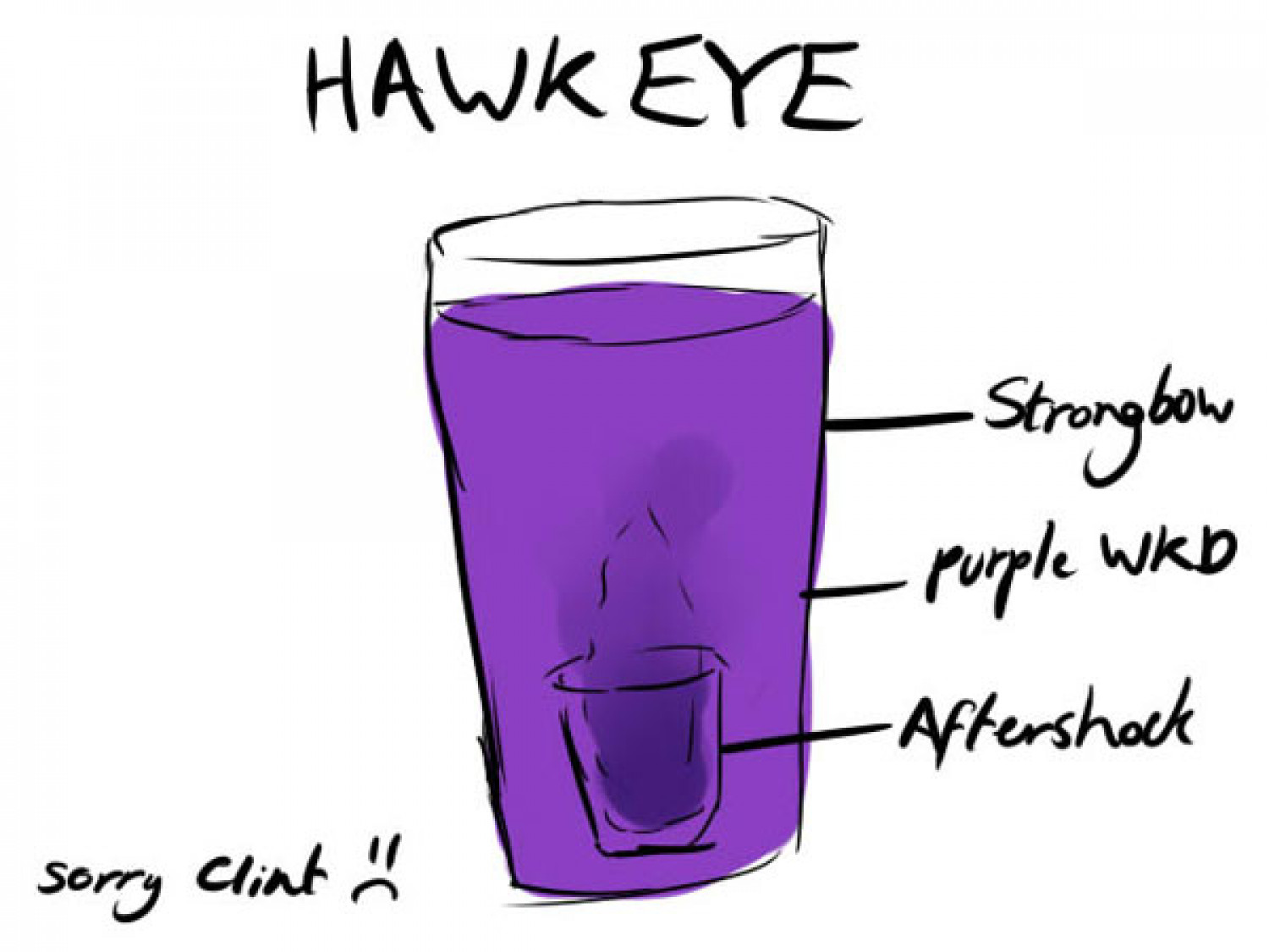 Hawk Eye Cocktail Infographic