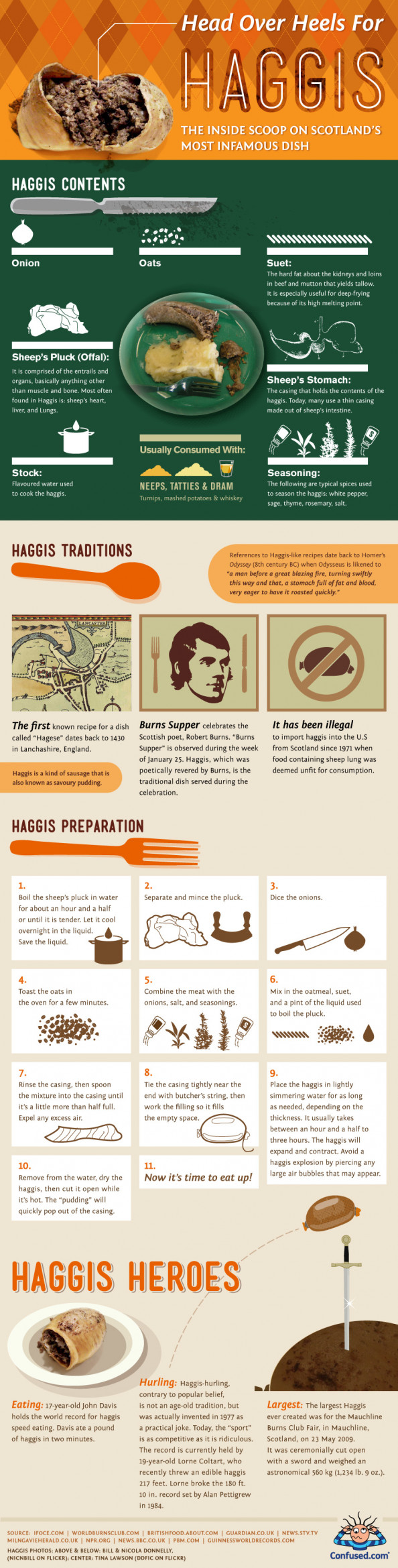 Head Over Heels For Haggis Infographic
