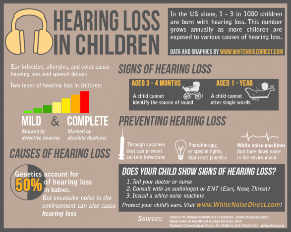 Healing Loss in Children