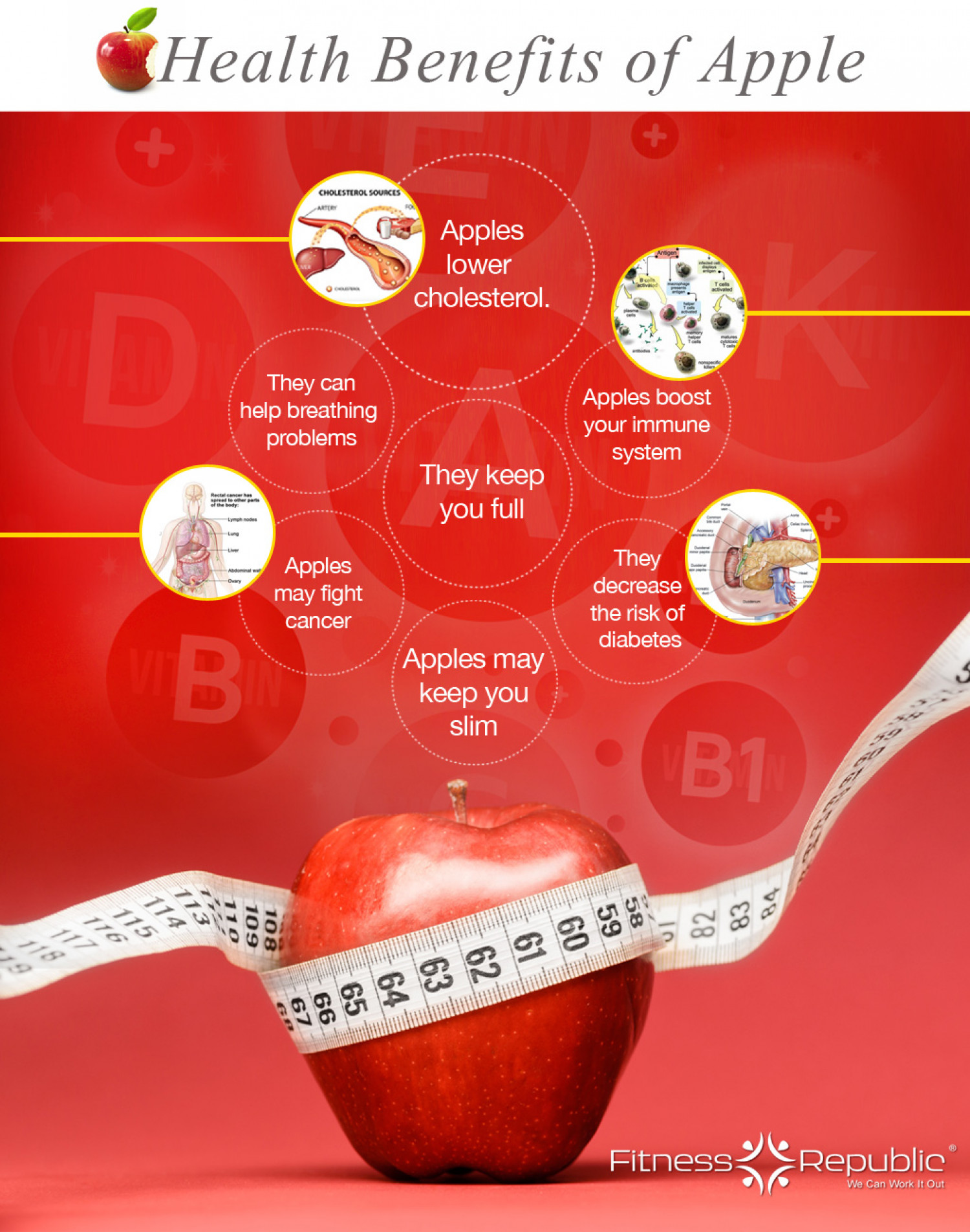 Health Benefits of Apple Infographic