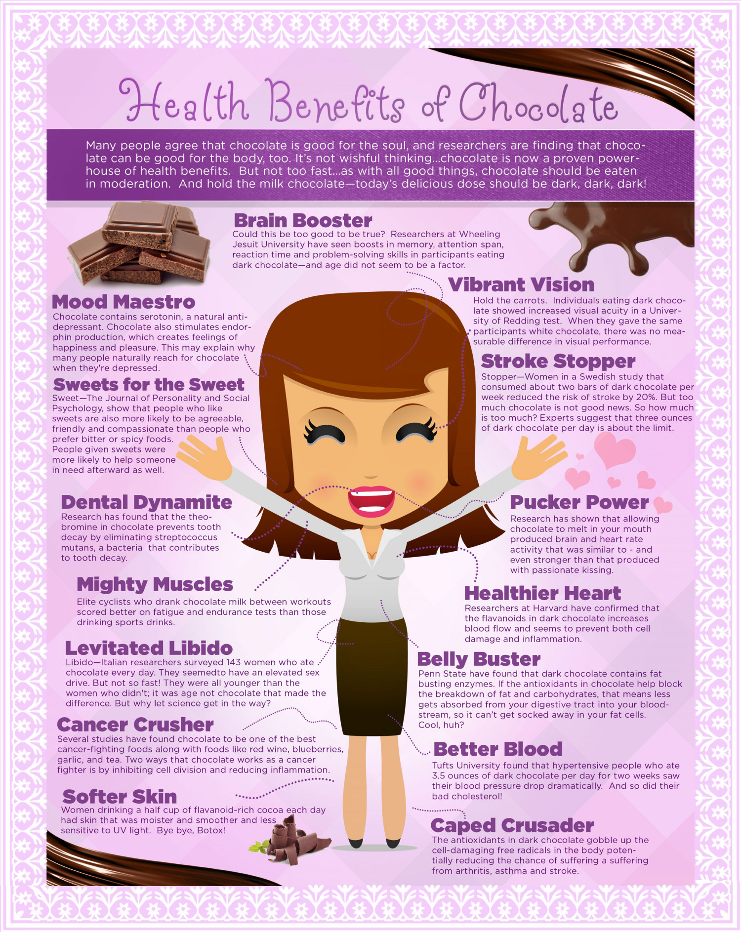 Health Benefits of Chocolate Infographic