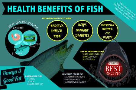 Health Benefits of Fish Infographic