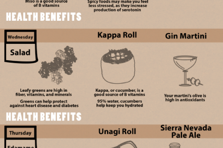Health Benefits of Happy Hour Infographic
