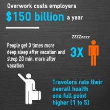 Health Benefits of Traveling Infographic