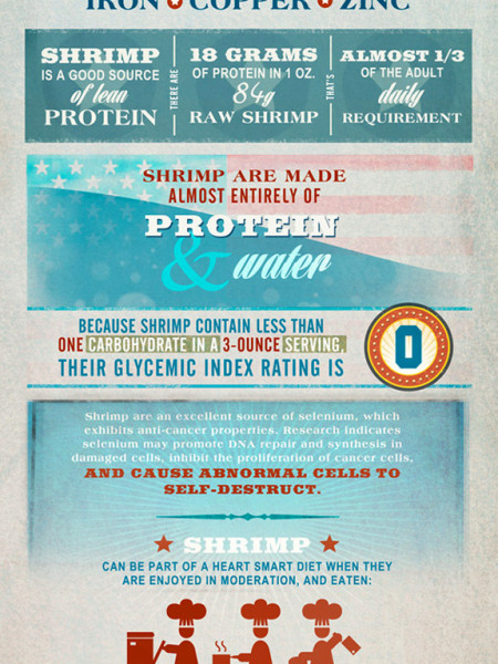 Health Benefits of Wild American Shrimp Infographic