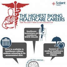 Health Careers  Infographic