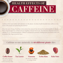 Health Effects Of Caffeine Infographic