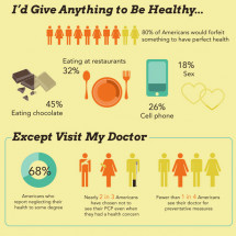 Health Headaches: Why Do We Avoid Our Doctors? Infographic