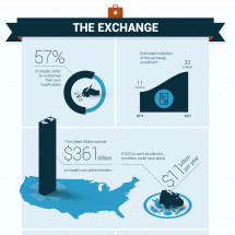 Health Insurance and Benefits Enrollment: Facts and Stats Infographic