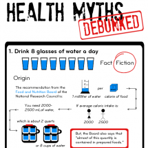 Health Myths Debunked! Infographic