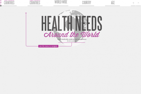 Health Needs Around the World Infographic