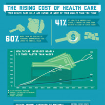 Healthcare Costs Are Rising Faster Than Your Income Infographic