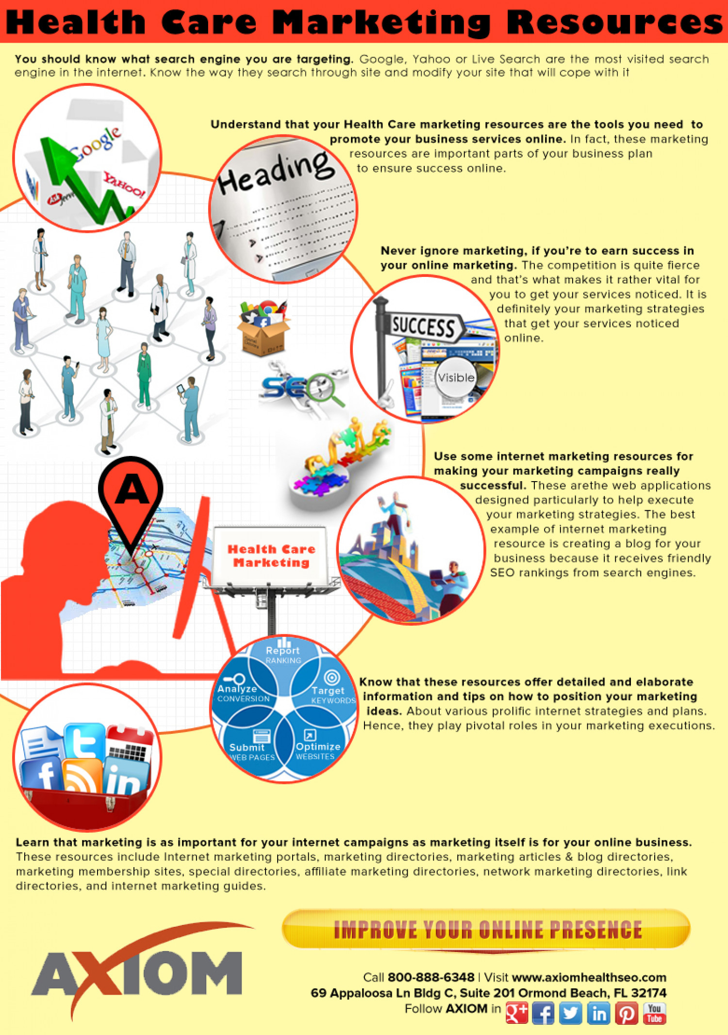 Healthcare Marketing Resources Infographic