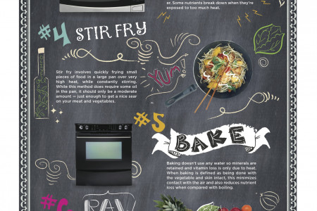 Healthiest Cooking Methods Infographic