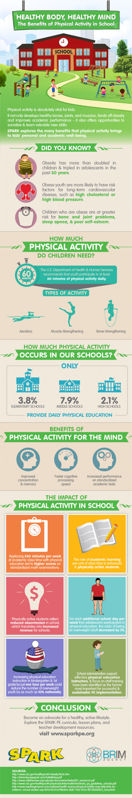 Healthy Body, Healthy Mind - The Benefits of Physical Activity in School