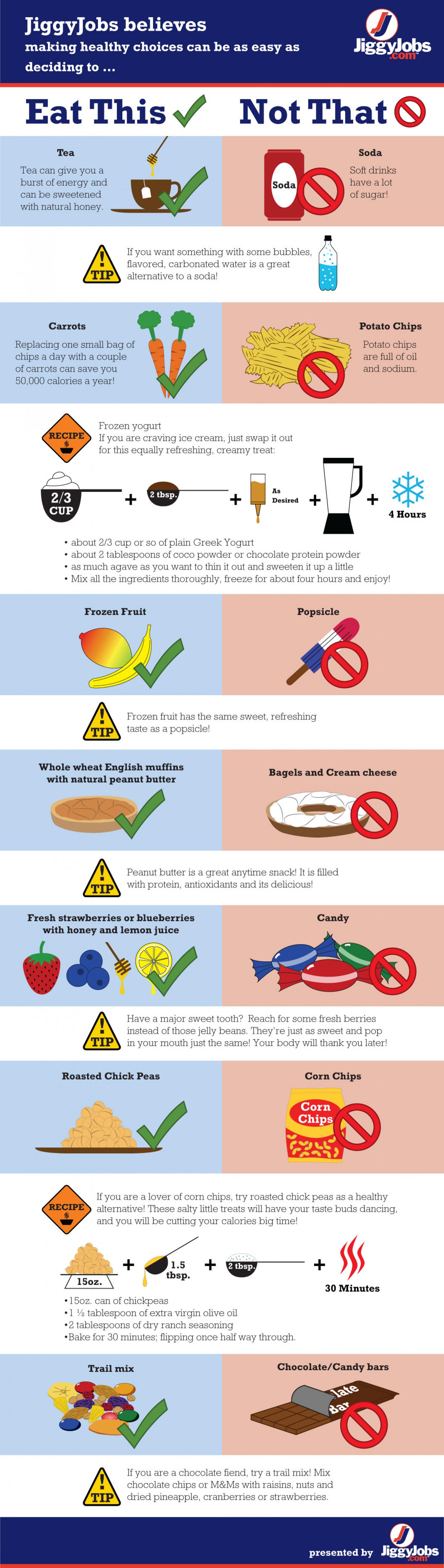 Healthy Truck Driving Infographic