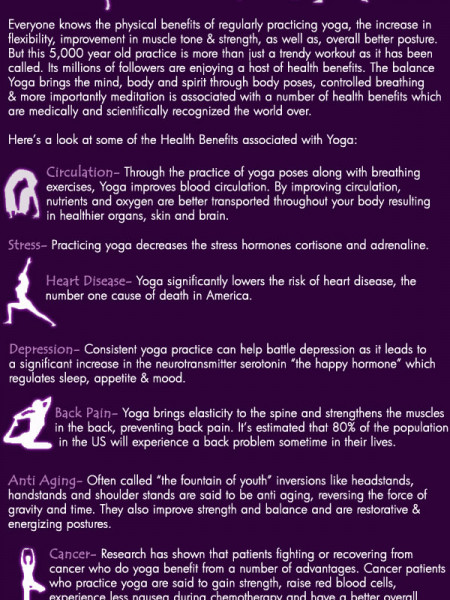 Healthy Yoga Infographic